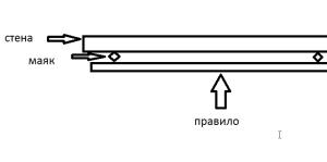 vyravnivanie-sten